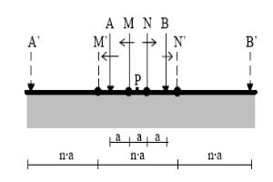 5. SONDAJE ELÉCTRICO VERTICAL (SEV)
